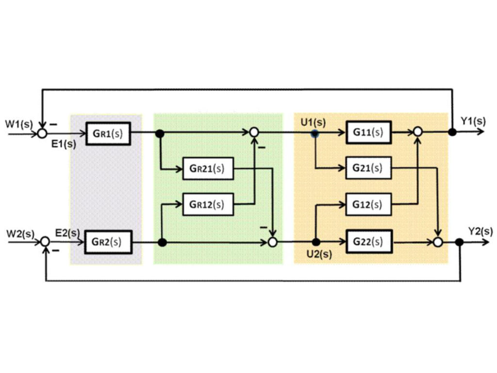 Vorschaubild Oil Temperature Control System
